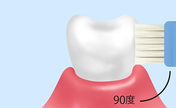 効果的な歯磨きはどうしたらよいでしょう?